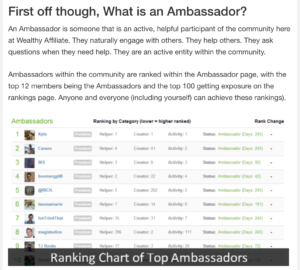 you can earn money being an ambassador in wealthy affiliate